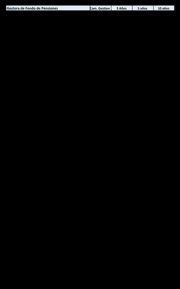 tablafp311016